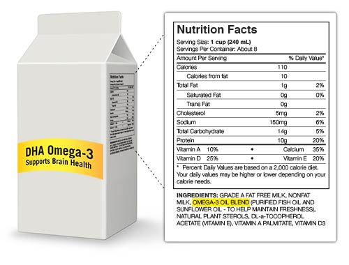 You have to search the product to be sure it contains DHA or EPA Omega-3s.