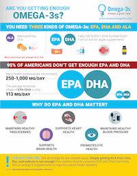 ALA-EPA-DHA